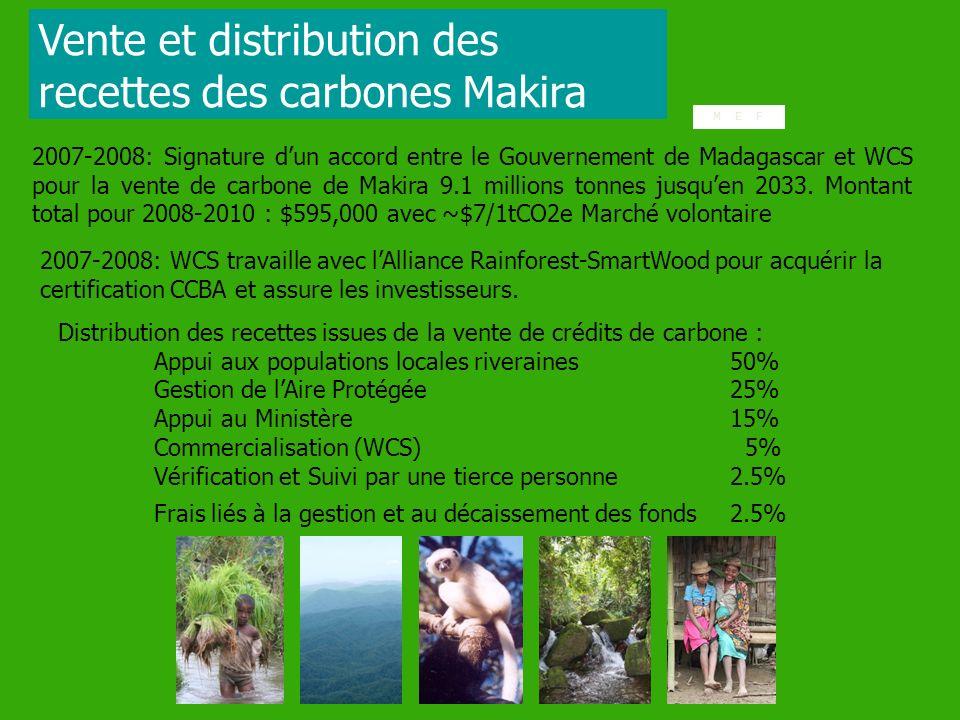 Vente et distribution des recettes des carbones Makira