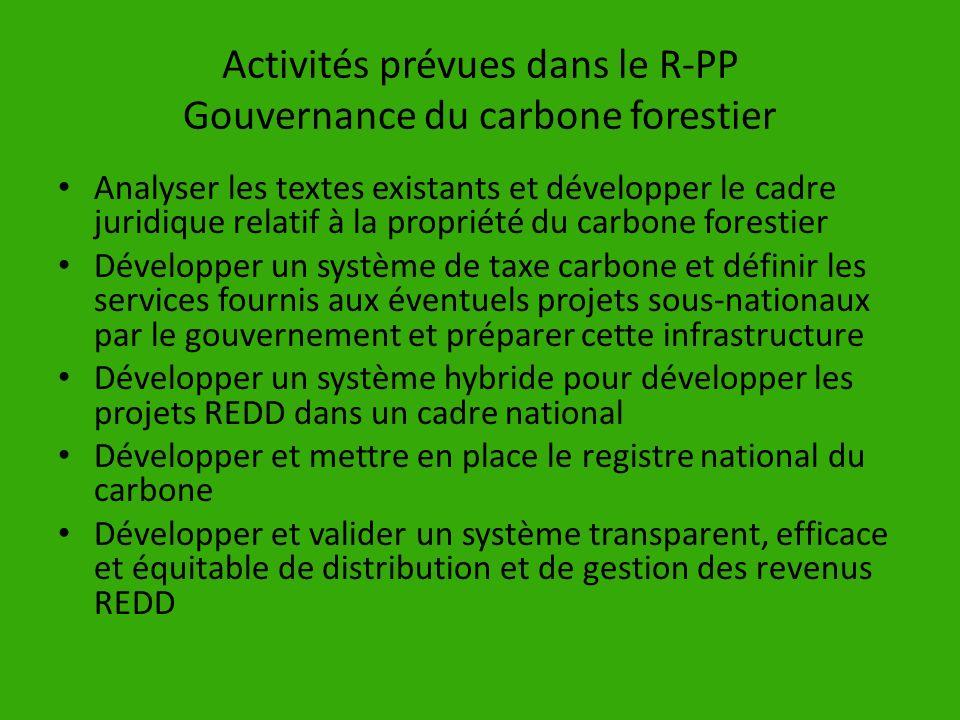 Activités prévues dans le R-PP Gouvernance du carbone forestier