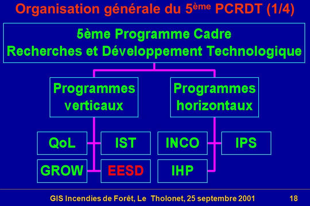 Organisation générale du 5ème PCRDT (1/4)