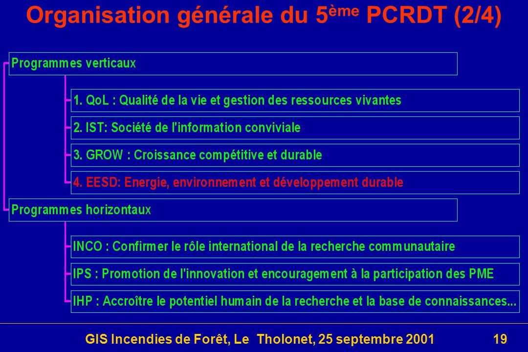 Organisation générale du 5ème PCRDT (2/4)