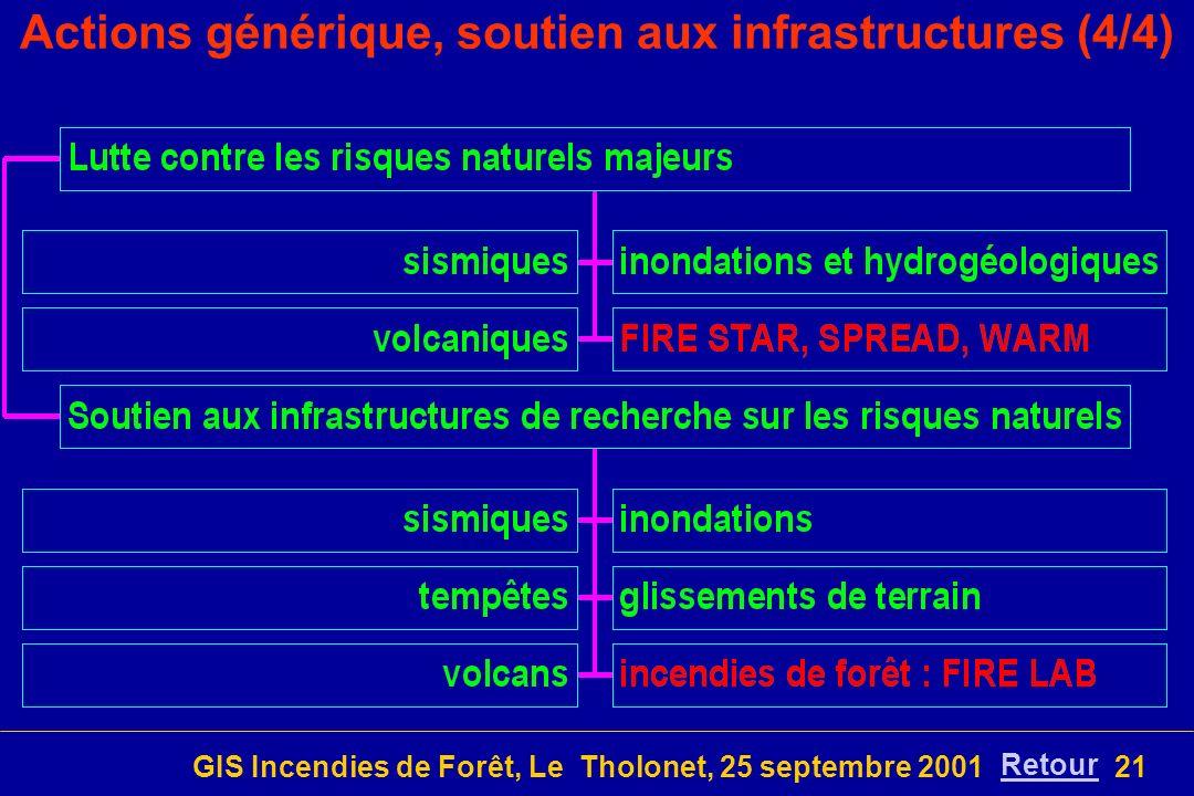 Actions générique, soutien aux infrastructures (4/4)