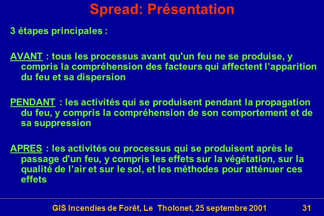 GIS Incendies de Forêt, Le Tholonet, 25 septembre 2001