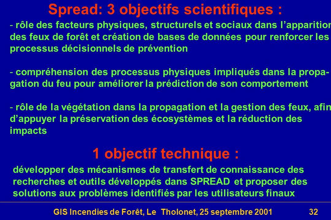 Spread: 3 objectifs scientifiques :