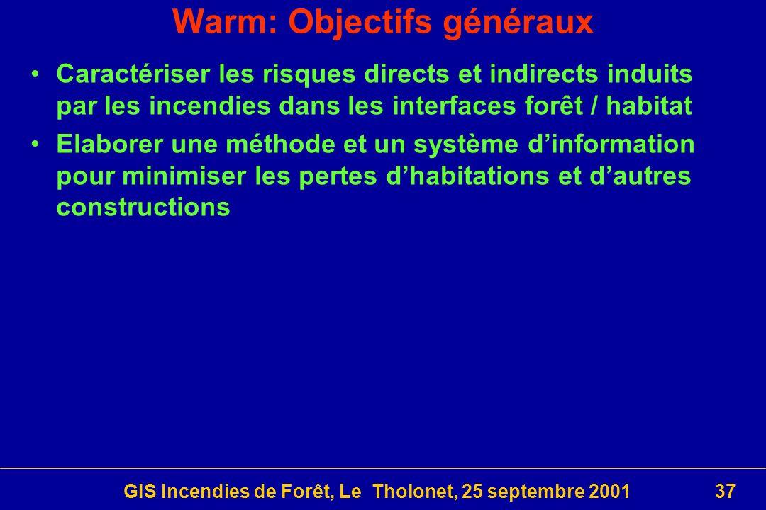 Warm: Objectifs généraux