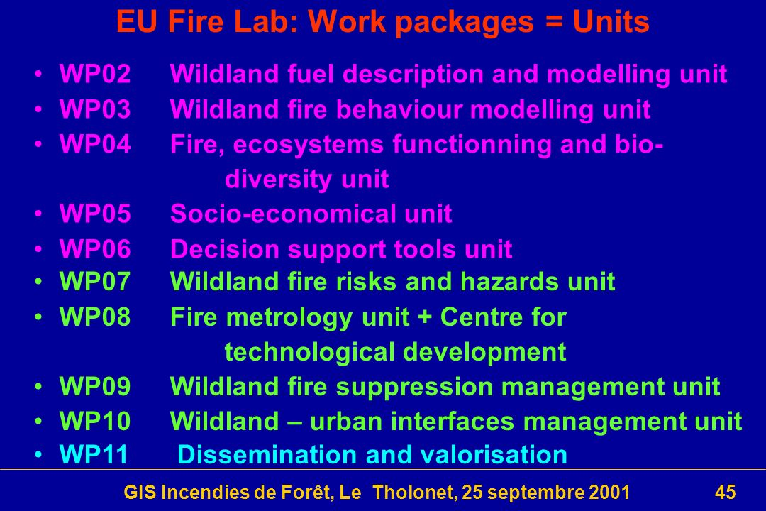 EU Fire Lab: Work packages = Units
