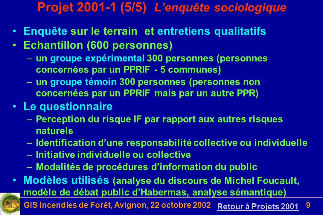 Projet 2001-1 (5/5) L'enquête sociologique