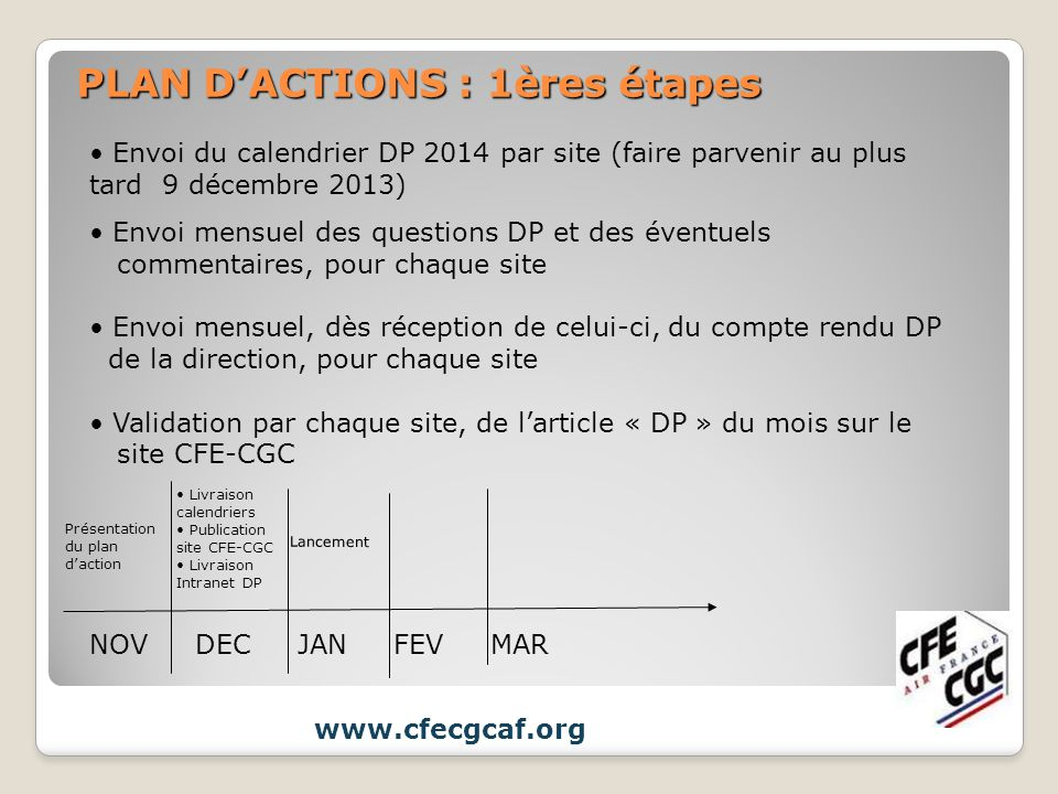 PLAN D'ACTIONS : 1ères étapes