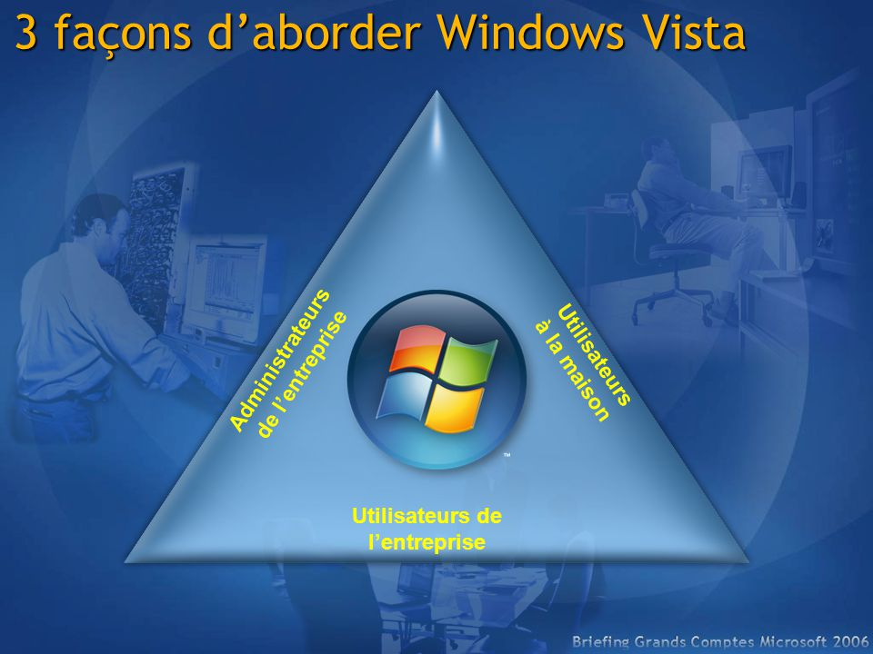 3 façons d'aborder Windows Vista