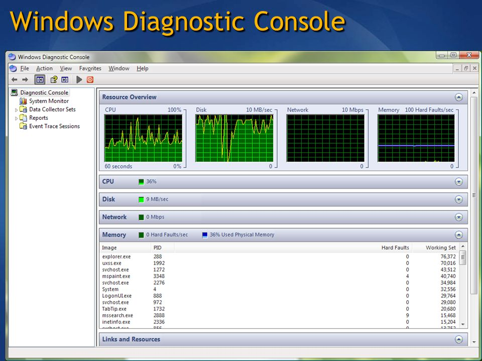 Windows Diagnostic Console