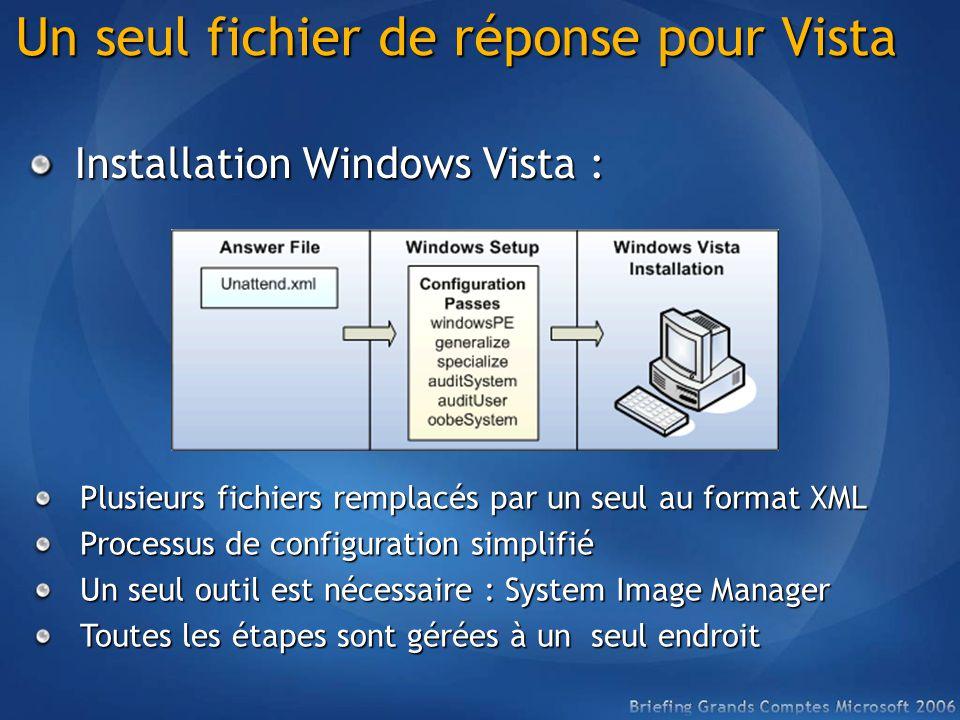 Un seul fichier de réponse pour Vista