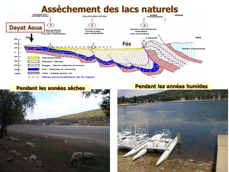 Assèchement des lacs naturels
