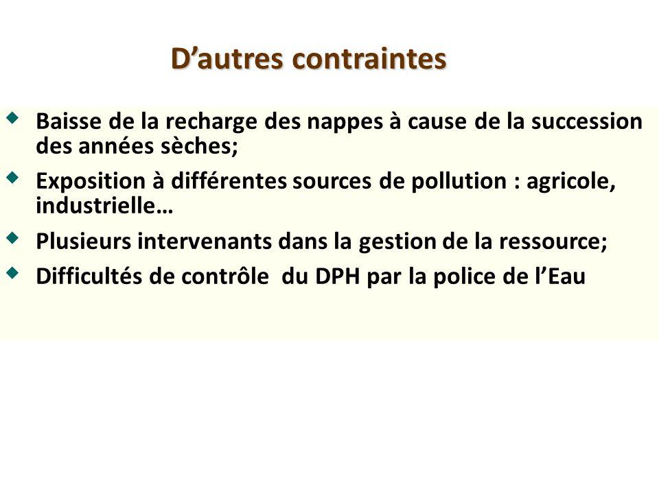 D'autres contraintes Baisse de la recharge des nappes à cause de la succession des années sèches;