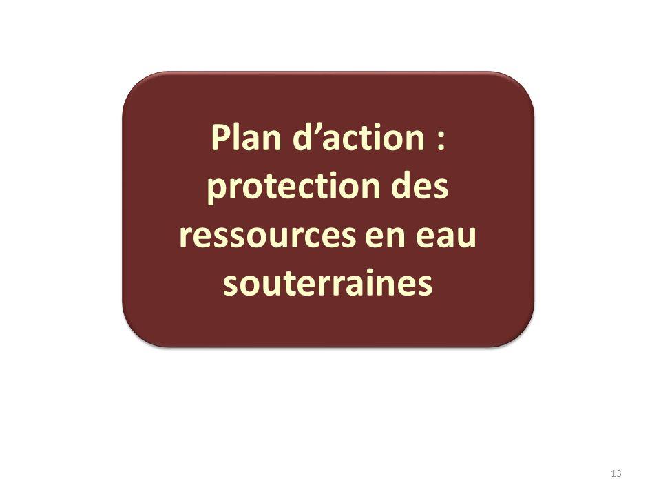 Plan d'action : protection des ressources en eau souterraines