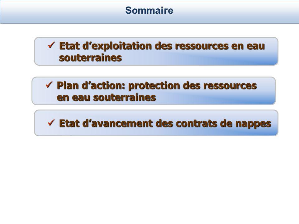 Sommaire Etat d'exploitation des ressources en eau souterraines. Plan d'action: protection des ressources en eau souterraines.