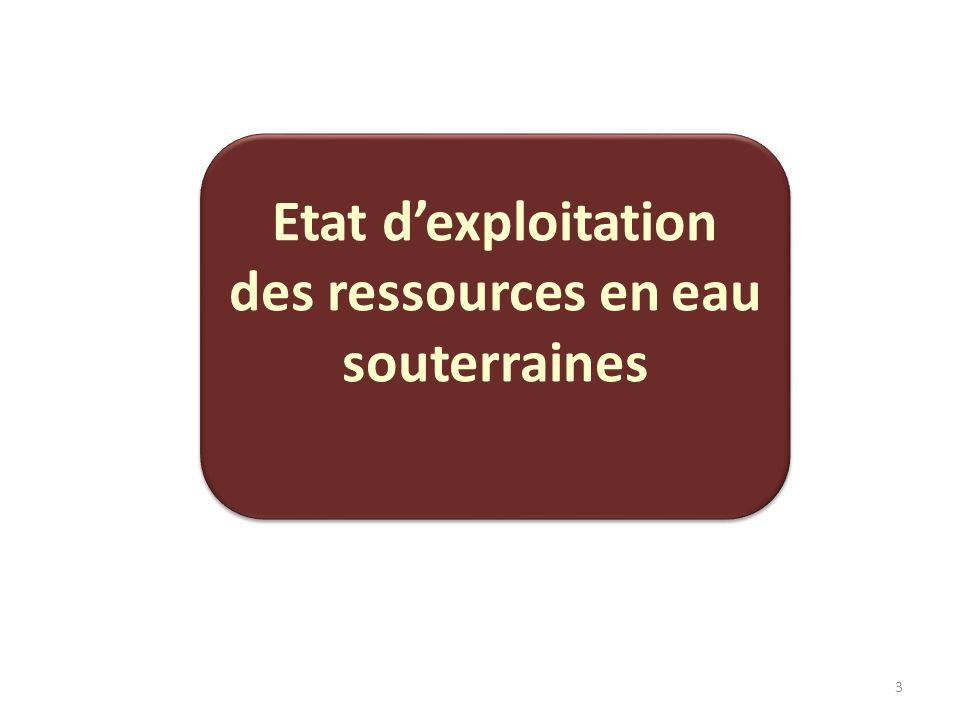 Etat d'exploitation des ressources en eau souterraines