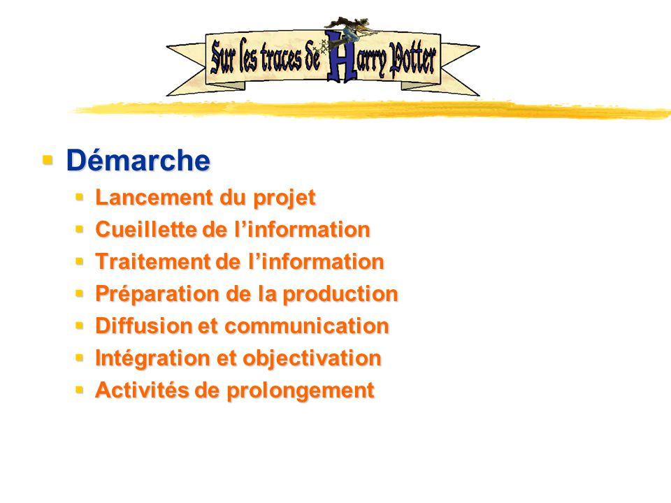 Démarche Lancement du projet Cueillette de l'information