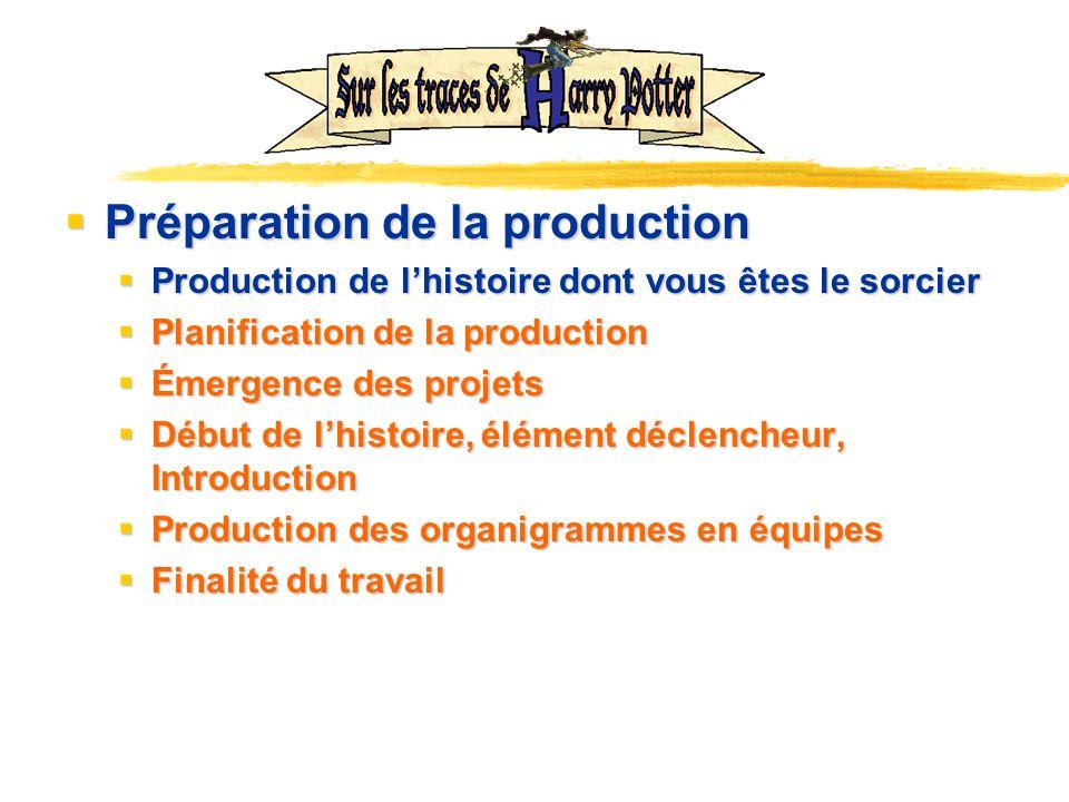 Préparation de la production