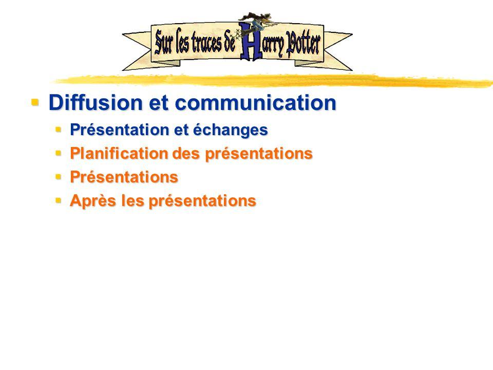 Diffusion et communication