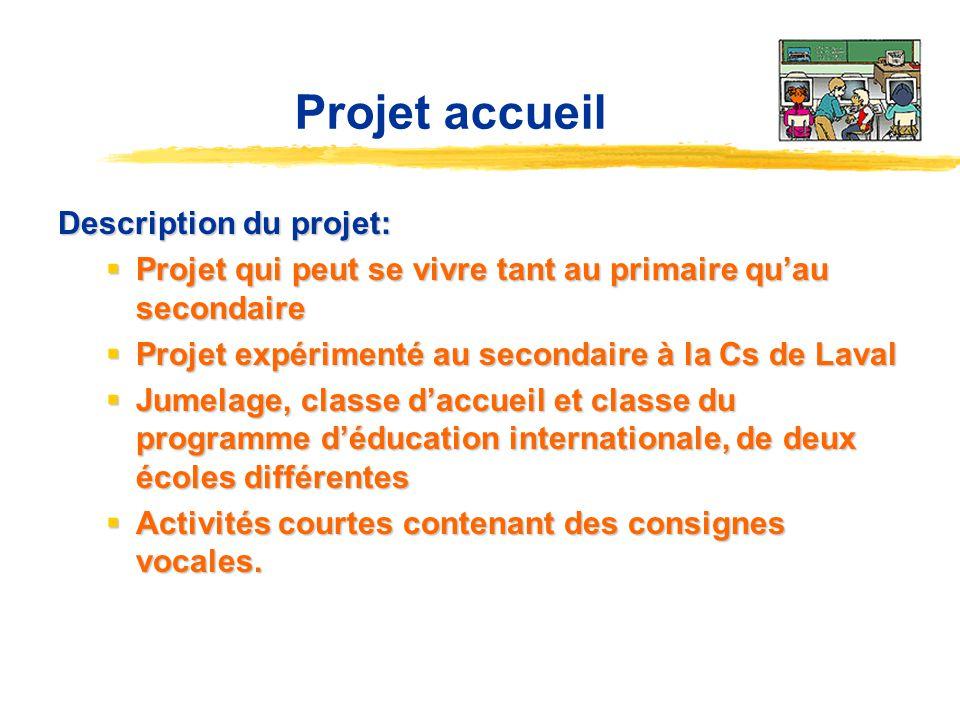 Projet accueil Description du projet:
