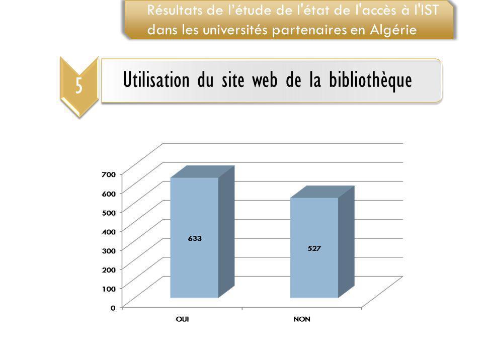 Utilisation du site web de la bibliothèque