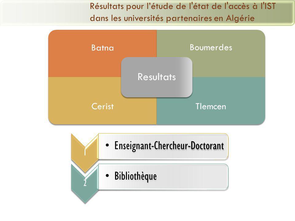 Résultats pour l'étude de l état de l accès à l IST dans les universités partenaires en Algérie