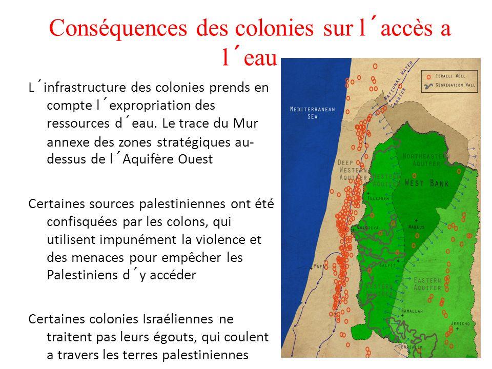 Conséquences des colonies sur l´accès a l´eau