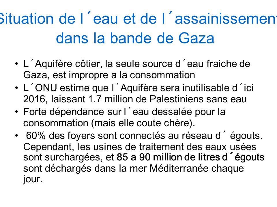 Situation de l´eau et de l´assainissement dans la bande de Gaza