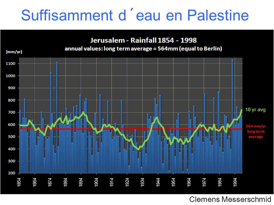 Suffisamment d´eau en Palestine