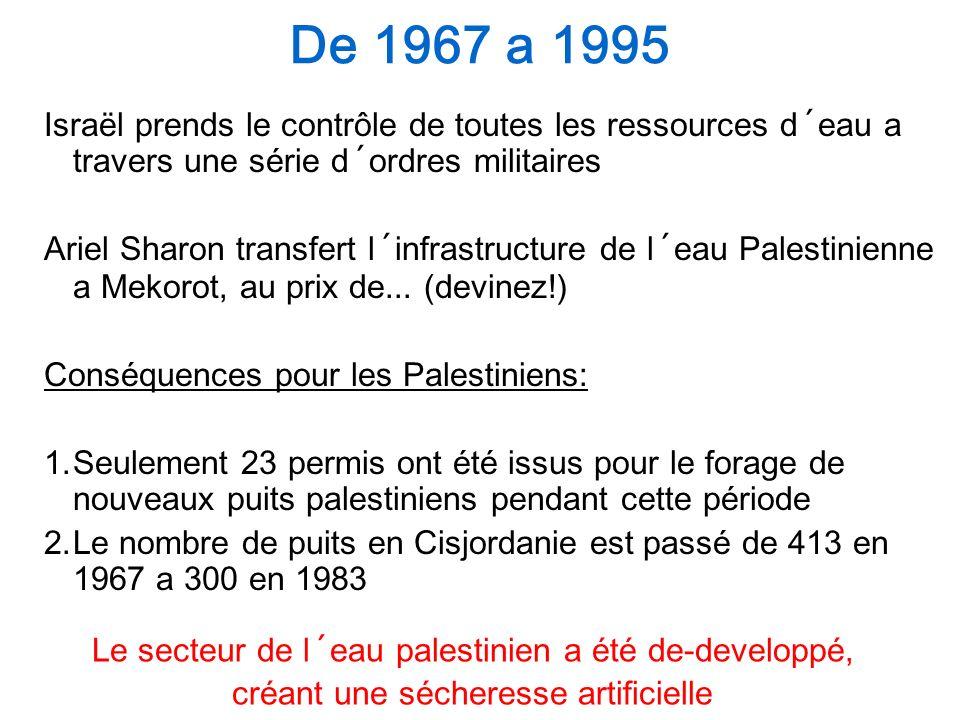 De 1967 a 1995Israël prends le contrôle de toutes les ressources d´eau a travers une série d´ordres militaires.