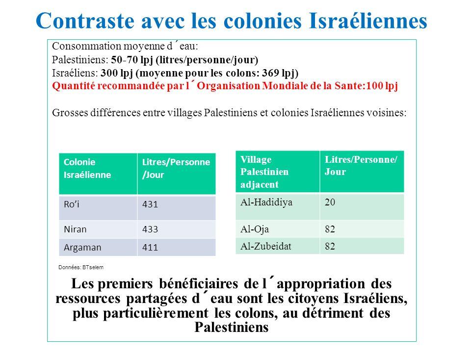 Contraste avec les colonies Israéliennes
