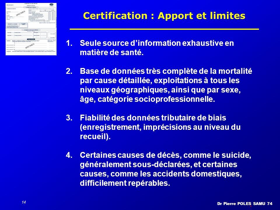 Certification : Apport et limites