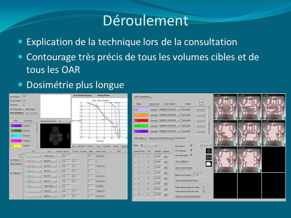 Déroulement Explication de la technique lors de la consultation