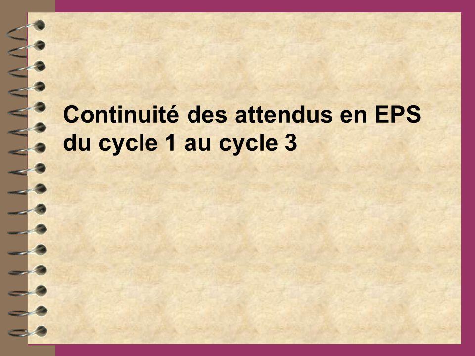Continuité des attendus en EPS du cycle 1 au cycle 3