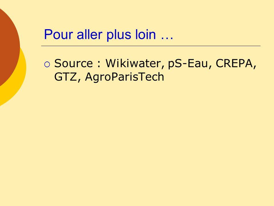 Pour aller plus loin … Source : Wikiwater, pS-Eau, CREPA, GTZ, AgroParisTech