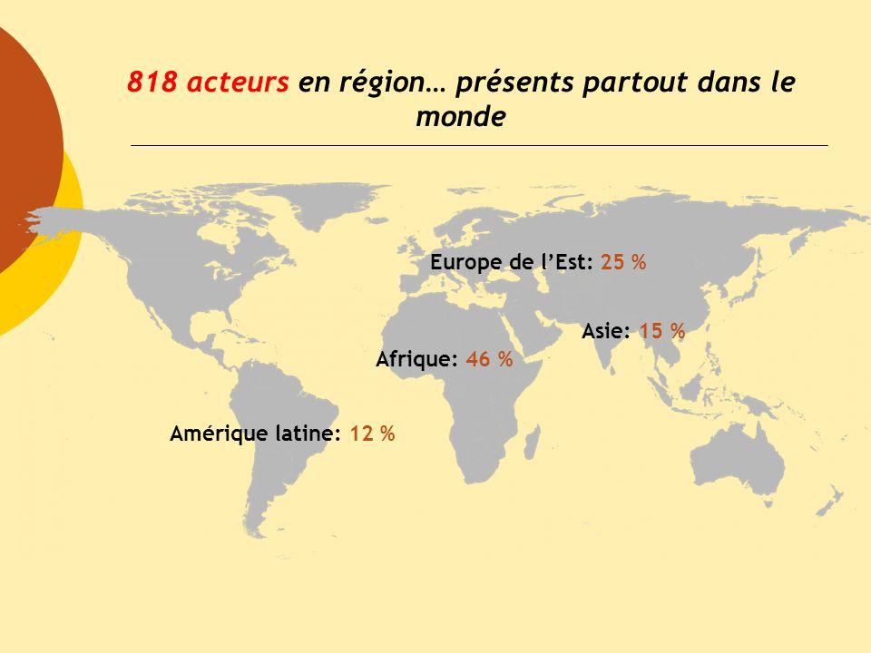 818 acteurs en région… présents partout dans le monde