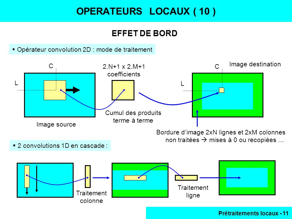 OPERATEURS LOCAUX ( 10 ) EFFET DE BORD