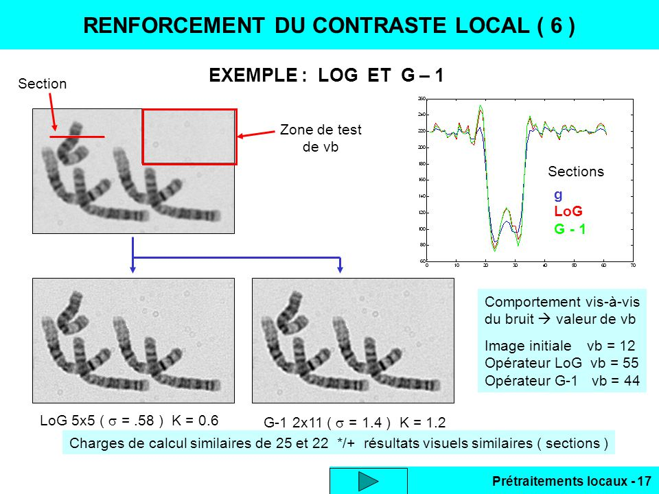 RENFORCEMENT DU CONTRASTE LOCAL ( 6 )