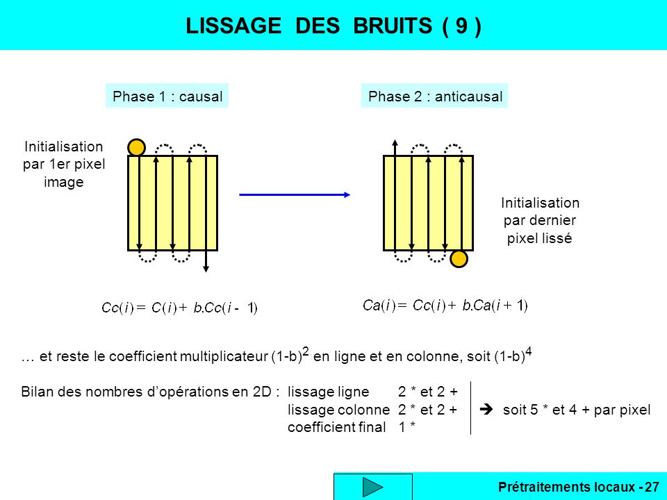LISSAGE DES BRUITS ( 9 ) Phase 1 : causal Phase 2 : anticausal