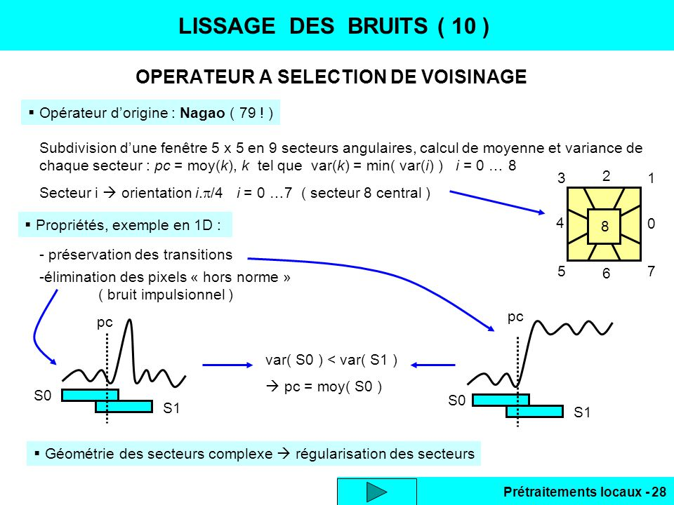 OPERATEUR A SELECTION DE VOISINAGE