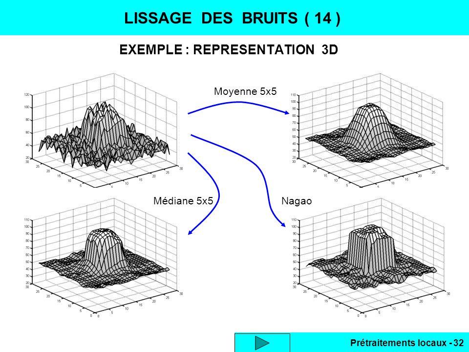 EXEMPLE : REPRESENTATION 3D