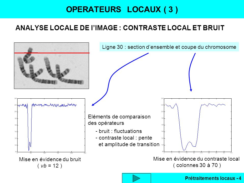 ANALYSE LOCALE DE l'IMAGE : CONTRASTE LOCAL ET BRUIT