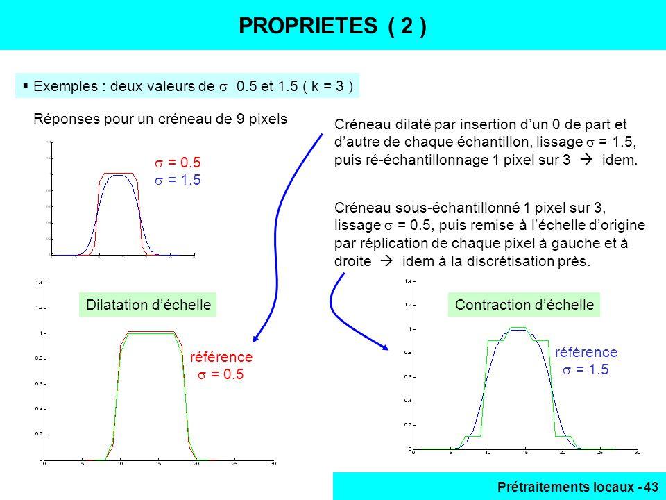 PROPRIETES ( 2 ) Exemples : deux valeurs de  0.5 et 1.5 ( k = 3 )