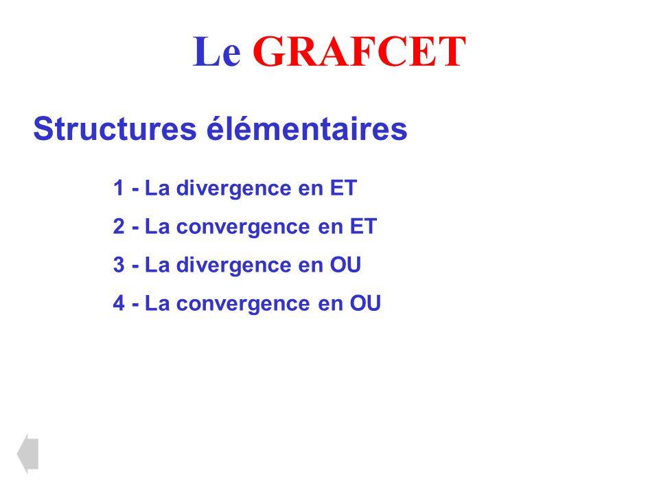 Le GRAFCET Structures élémentaires 1 - La divergence en ET