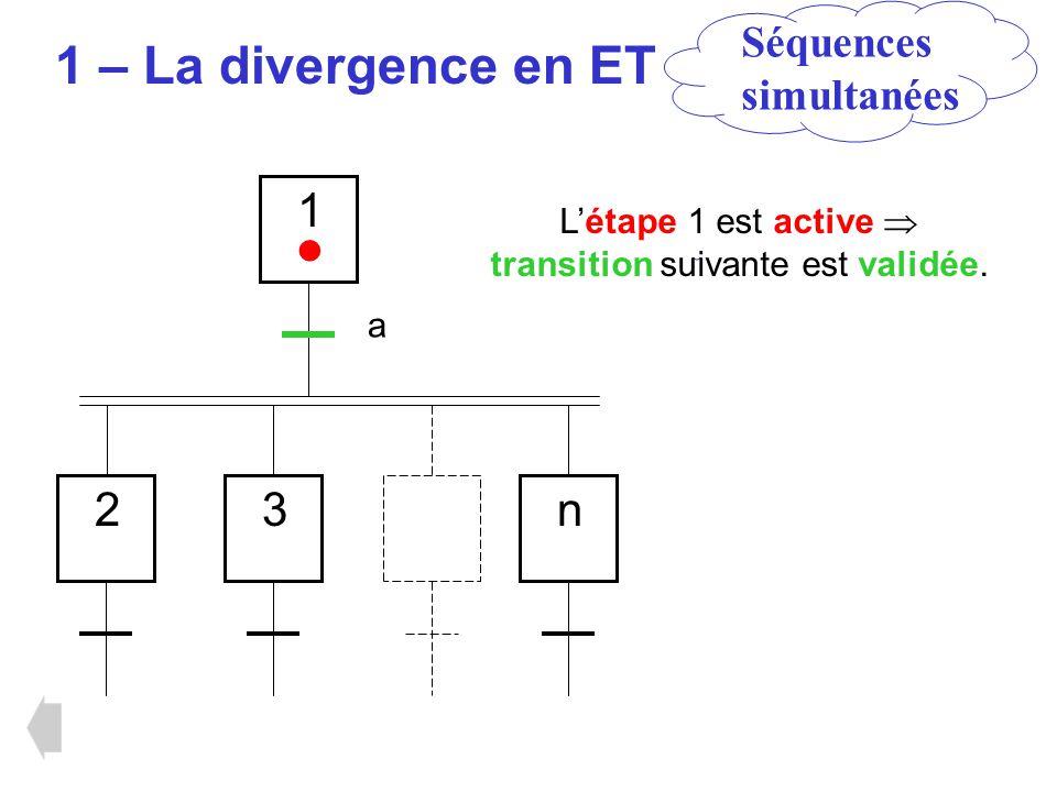 L'étape 1 est active  transition suivante est validée.