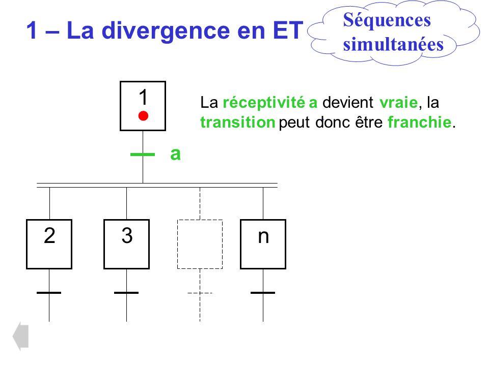 • 1 – La divergence en ET 1 2 3 n Séquences simultanées a