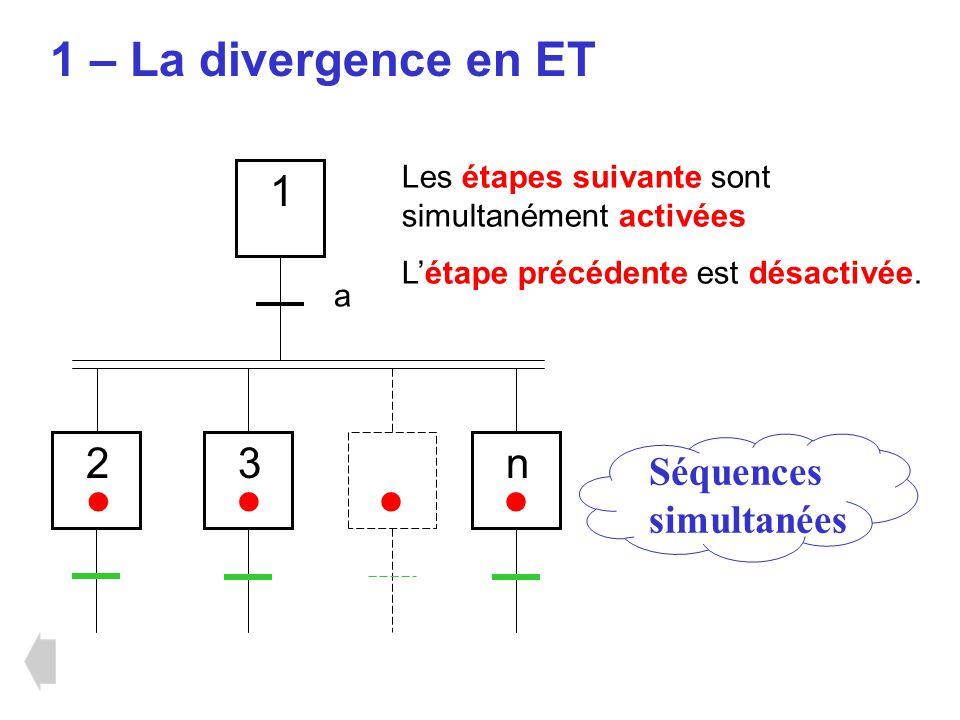 • • • • 1 – La divergence en ET 1 2 3 n Séquences simultanées