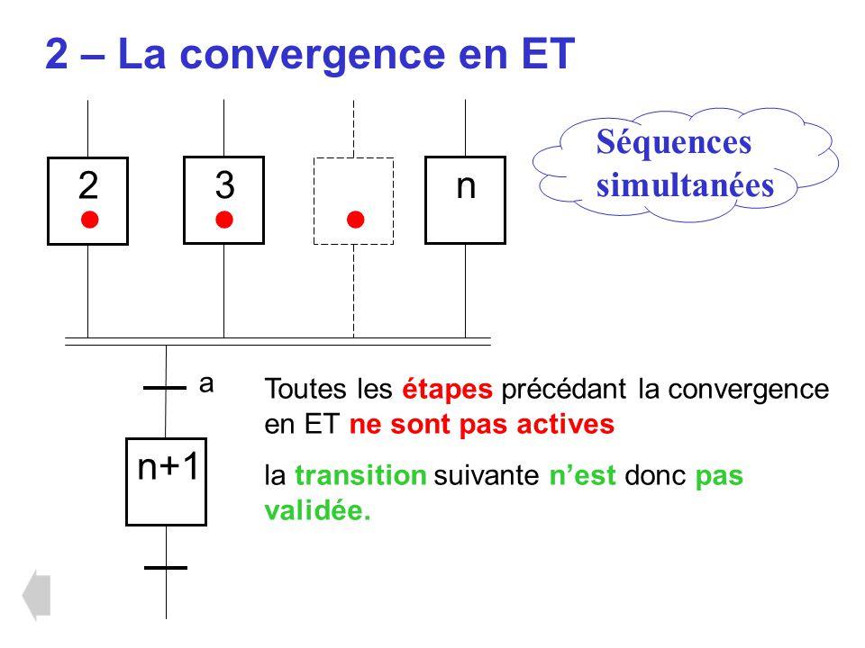 • • • 2 – La convergence en ET 2 3 n n+1 Séquences simultanées a