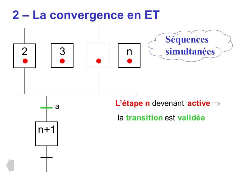 • • • • 2 – La convergence en ET 2 3 n n+1 Séquences simultanées