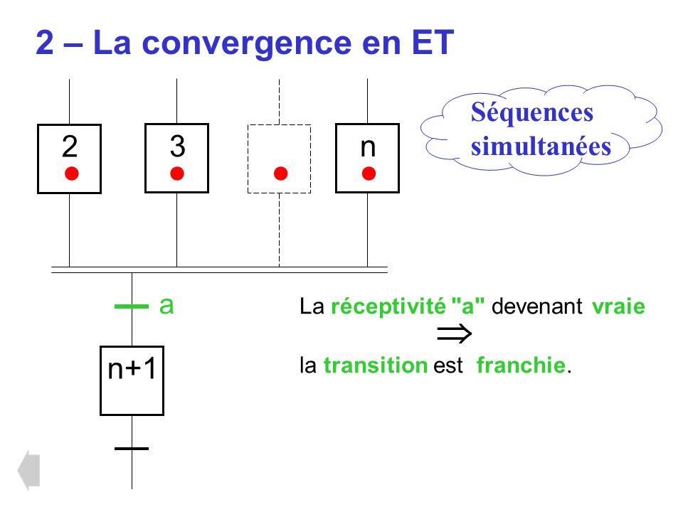 • • • •  2 – La convergence en ET 2 3 n n+1 Séquences simultanées a