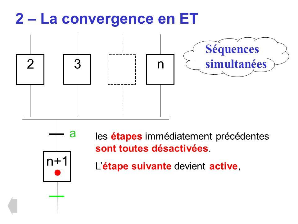 • 2 – La convergence en ET 2 3 n n+1 Séquences simultanées a
